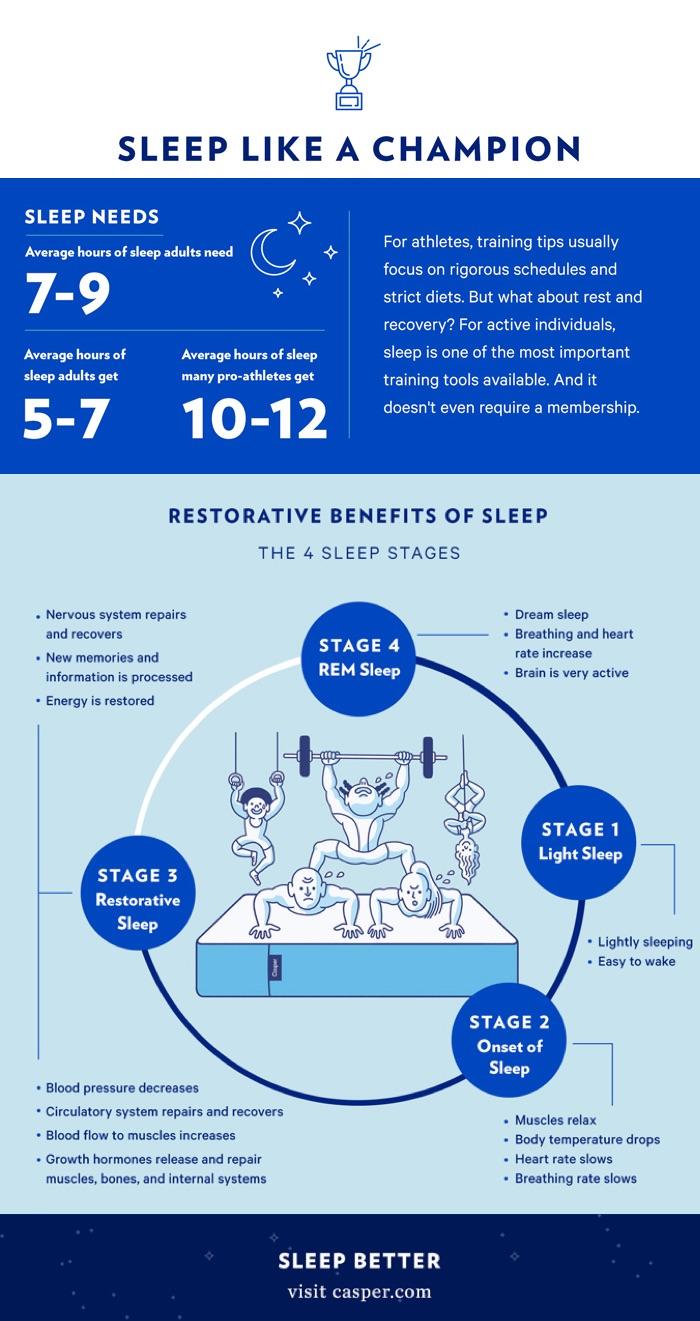 Sleep Like a Champion Infographic